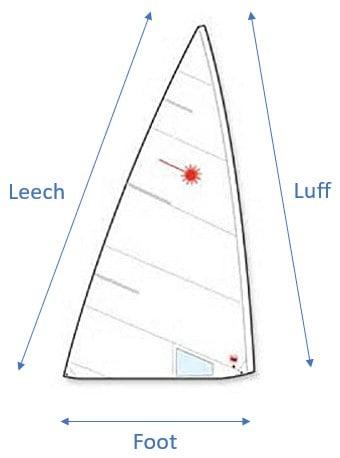 Laser sail dimensions measurement guide